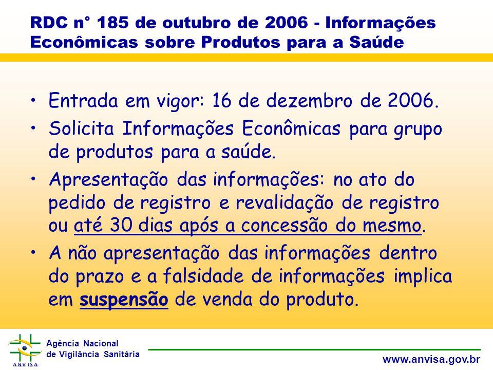 Agência Nacional de Vigilância Sanitária www.anvisa.gov.br Entrada em vigor: 16 de dezembro de 2006.