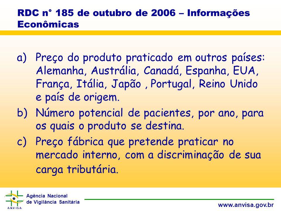 Agência Nacional de Vigilância Sanitária www.anvisa.gov.br RDC n° 185 de outubro de 2006 – Informações Econômicas a)Preço do produto praticado em outros países: Alemanha, Austrália, Canadá, Espanha, EUA, França, Itália, Japão, Portugal, Reino Unido e país de origem.