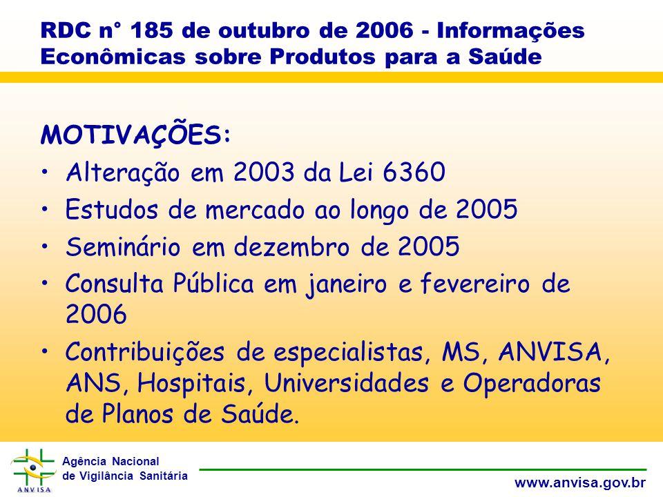 Agência Nacional de Vigilância Sanitária www.anvisa.gov.br Andamento da Resolução ANVISA Situação Atual (após 5 meses):
