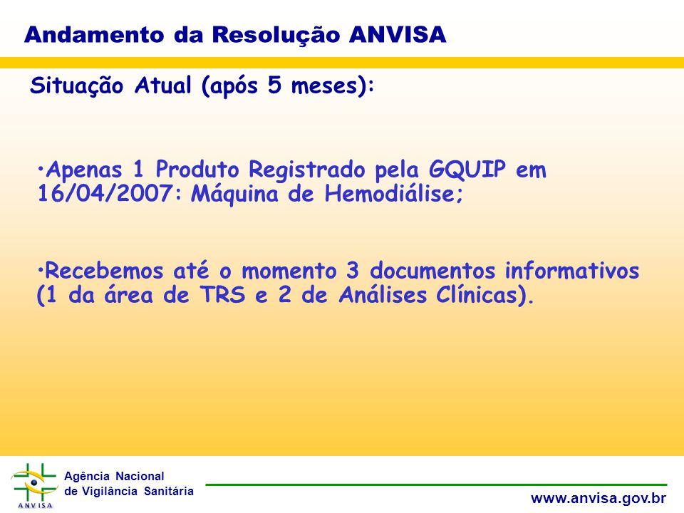 Agência Nacional de Vigilância Sanitária www.anvisa.gov.br Andamento da Resolução ANVISA Situação Atual (após 5 meses): Apenas 1 Produto Registrado pela GQUIP em 16/04/2007: Máquina de Hemodiálise; Recebemos até o momento 3 documentos informativos (1 da área de TRS e 2 de Análises Clínicas).