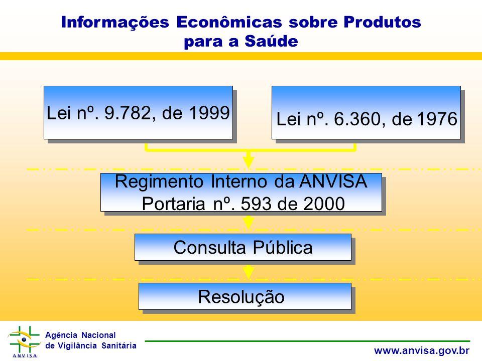 Agência Nacional de Vigilância Sanitária www.anvisa.gov.br RE n° 3385 de outubro de 2006 – Lista de Produtos 1.