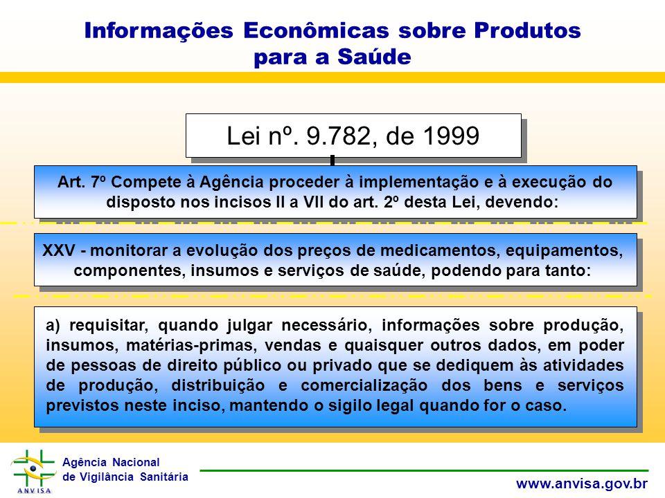 Agência Nacional de Vigilância Sanitária www.anvisa.gov.br RE n° 3385 de outubro de 2006 – Lista de Produtos 2.
