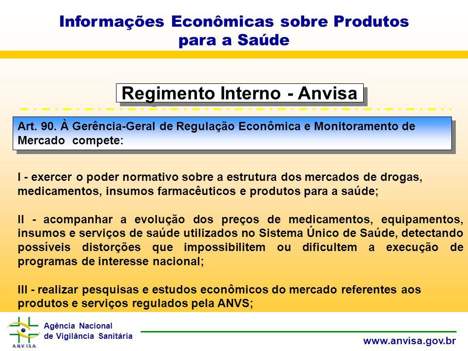 Agência Nacional de Vigilância Sanitária www.anvisa.gov.br Regimento Interno - Anvisa Art. 90. À Gerência-Geral de Regulação Econômica e Monitoramento