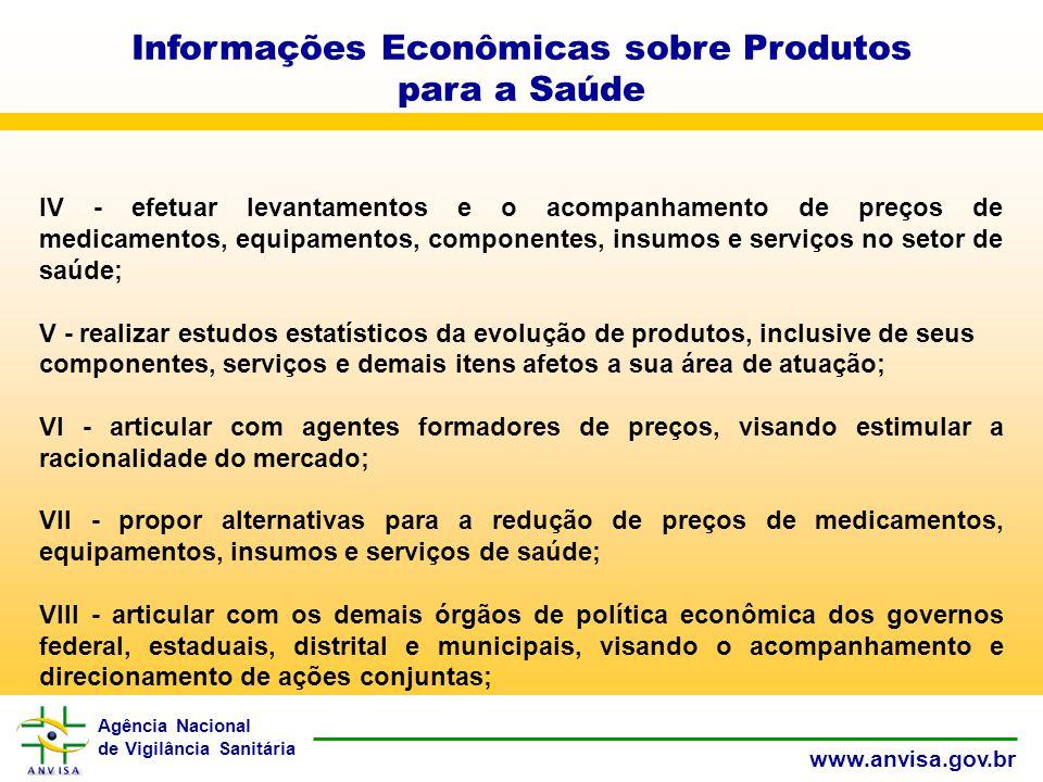 Agência Nacional de Vigilância Sanitária www.anvisa.gov.br RE n° 3385 de outubro de 2006 – Lista de Produtos 4.