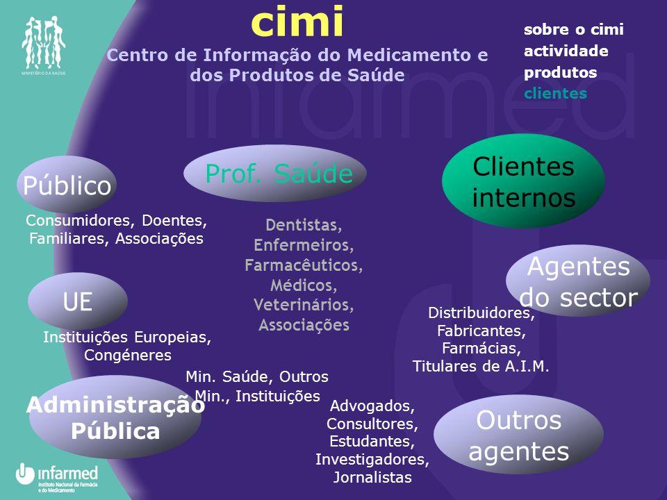 cimi Centro de Informação do Medicamento e dos Produtos de Saúde sobre o cimi actividade produtos clientes Público Consumidores, Doentes, Familiares, Associações Administração Pública Min.