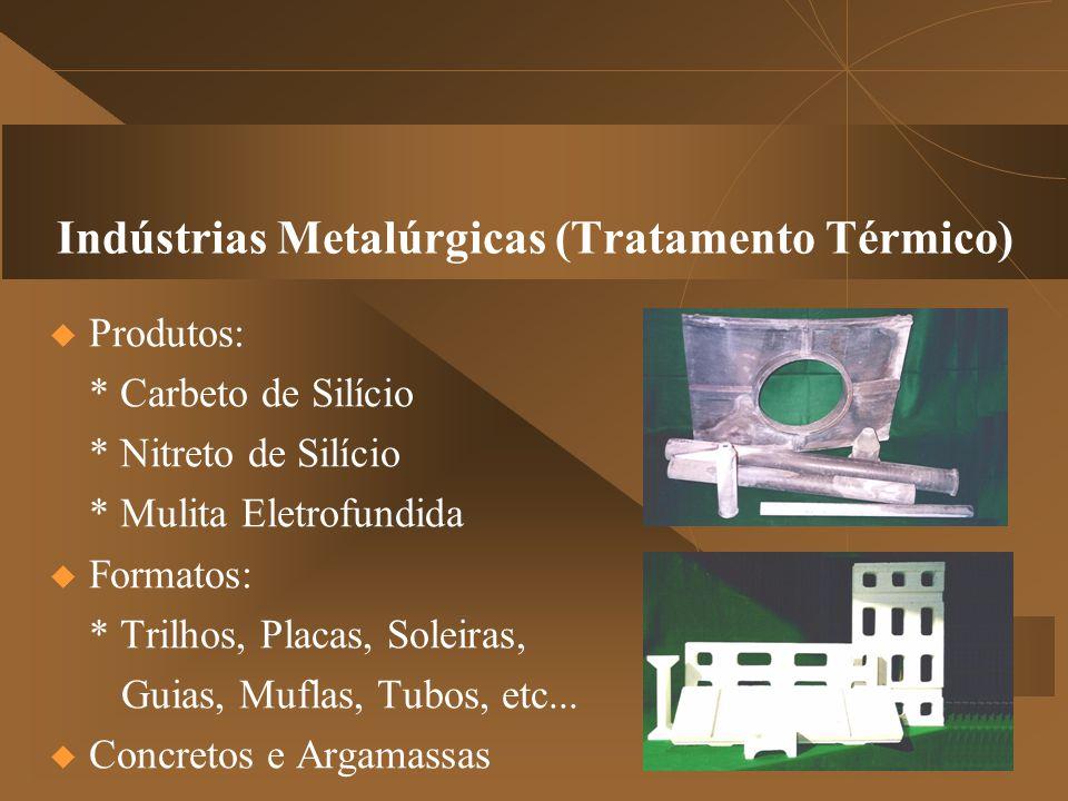 Indústrias Metalúrgicas (Tratamento Térmico)  Produtos: * Carbeto de Silício * Nitreto de Silício * Mulita Eletrofundida  Formatos: * Trilhos, Plac