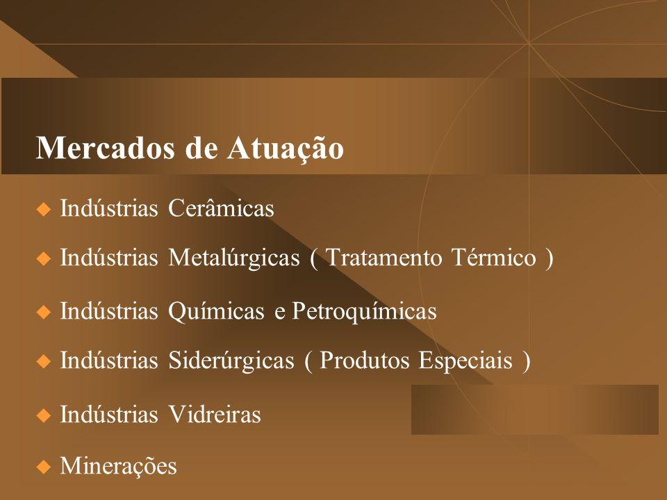 Mercados de Atuação  Indústrias Cerâmicas  Indústrias Metalúrgicas ( Tratamento Térmico )  Indústrias Químicas e Petroquímicas  Indústrias Siderúrgicas ( Produtos Especiais )  Indústrias Vidreiras  Minerações