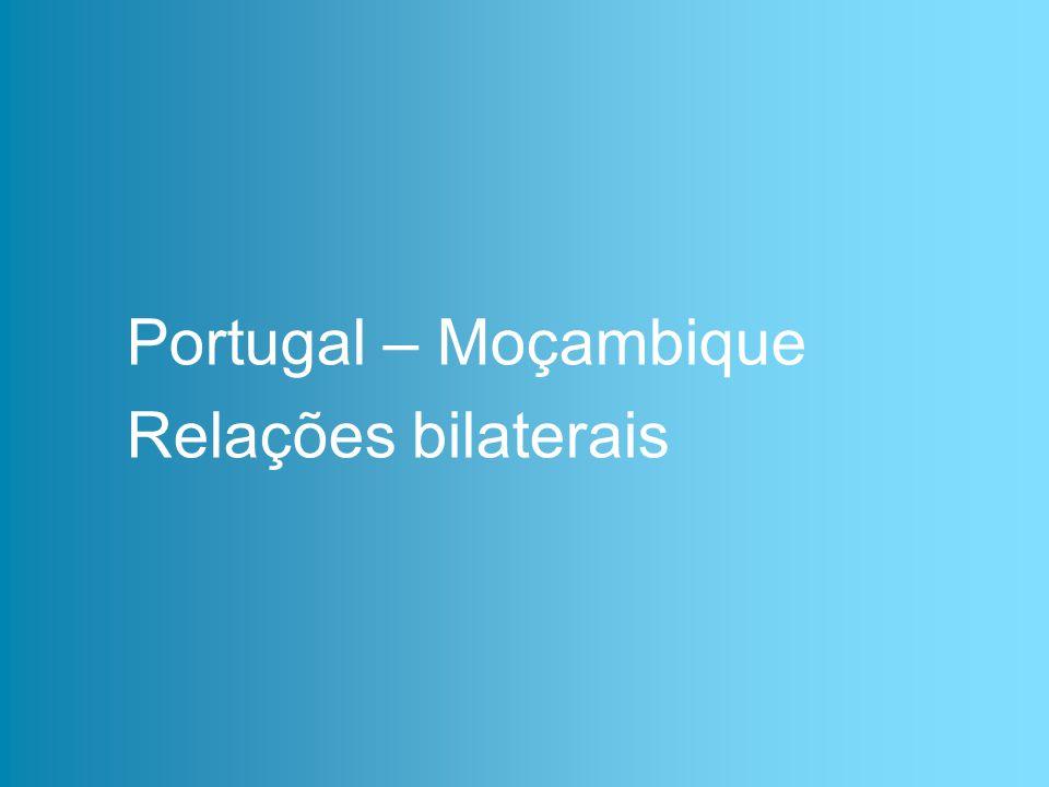 Portugal – Moçambique Relações bilaterais