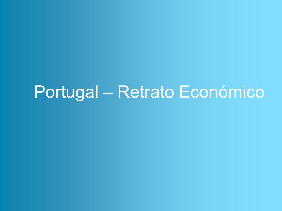 Portugal – Retrato Económico