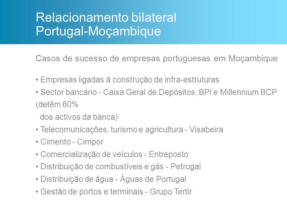 Casos de sucesso de empresas portuguesas em Moçambique Empresas ligadas à construção de infra-estruturas Sector bancário - Caixa Geral de Depósitos, BPI e Millennium BCP (detêm 60% dos activos da banca) Telecomunicações, turismo e agricultura - Visabeira Cimento - Cimpor Comercialização de veículos - Entreposto Distribuição de combustíveis e gás - Petrogal Distribuição de água - Águas de Portugal Gestão de portos e terminais - Grupo Tertir Relacionamento bilateral Portugal-Moçambique