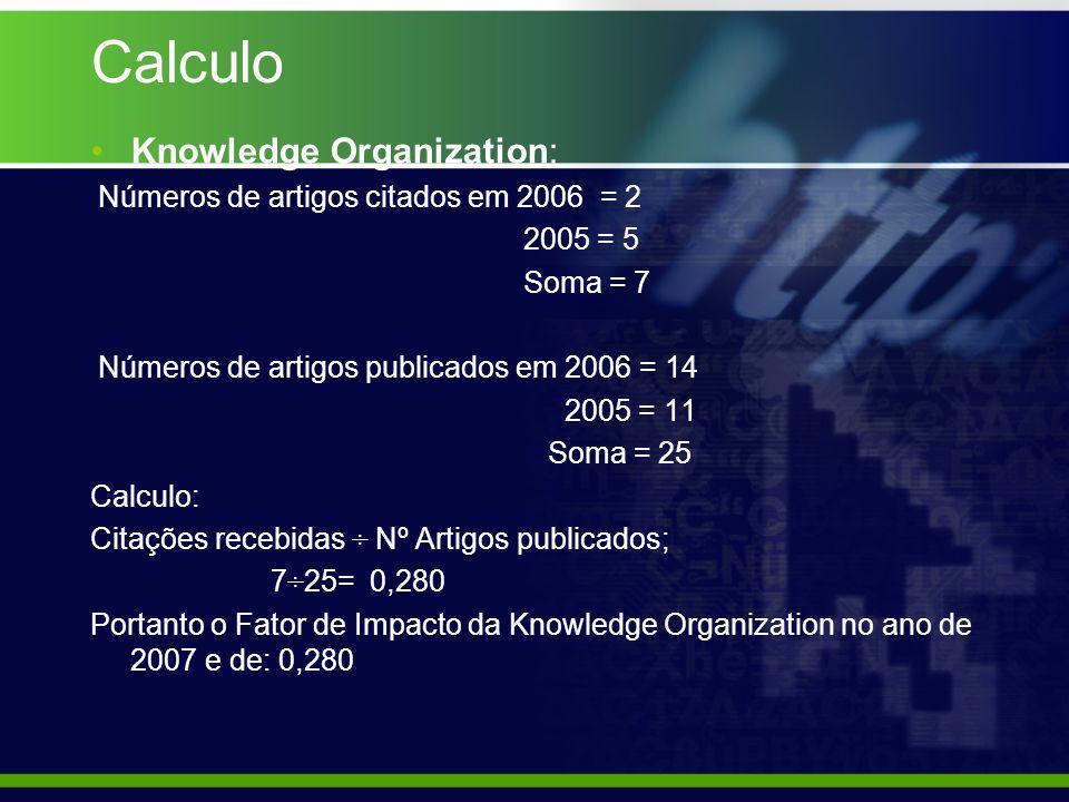 Calculo Knowledge Organization: Números de artigos citados em 2006 = 2 2005 = 5 Soma = 7 Números de artigos publicados em 2006 = 14 2005 = 11 Soma = 25 Calculo: Citações recebidas ÷ Nº Artigos publicados; 7÷25= 0,280 Portanto o Fator de Impacto da Knowledge Organization no ano de 2007 e de: 0,280