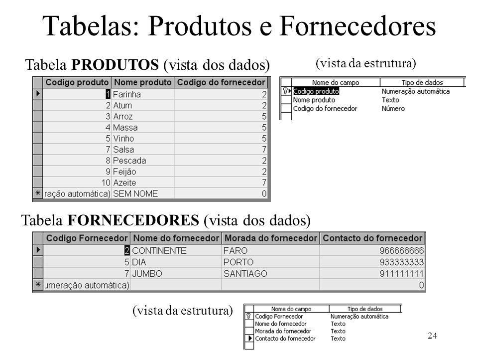 24 Tabelas: Produtos e Fornecedores Tabela PRODUTOS (vista dos dados) Tabela FORNECEDORES (vista dos dados) (vista da estrutura)