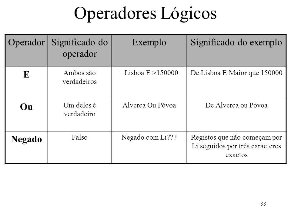 33 Operadores Lógicos OperadorSignificado do operador ExemploSignificado do exemplo E Ambos são verdadeiros =Lisboa E >150000De Lisboa E Maior que 150