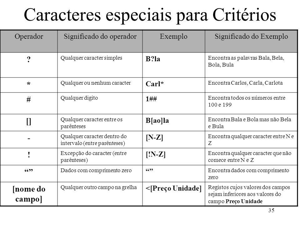 35 Caracteres especiais para Critérios OperadorSignificado do operadorExemploSignificado do Exemplo ? Qualquer caracter simples B?la Encontra as palav