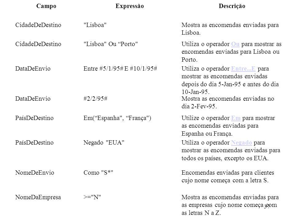 37 CampoExpressãoDescrição CidadeDeDestino Lisboa Mostra as encomendas enviadas para Lisboa.