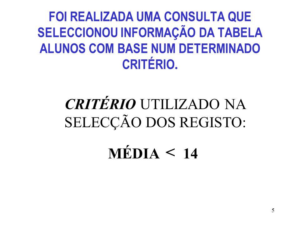 5 FOI REALIZADA UMA CONSULTA QUE SELECCIONOU INFORMAÇÃO DA TABELA ALUNOS COM BASE NUM DETERMINADO CRITÉRIO.
