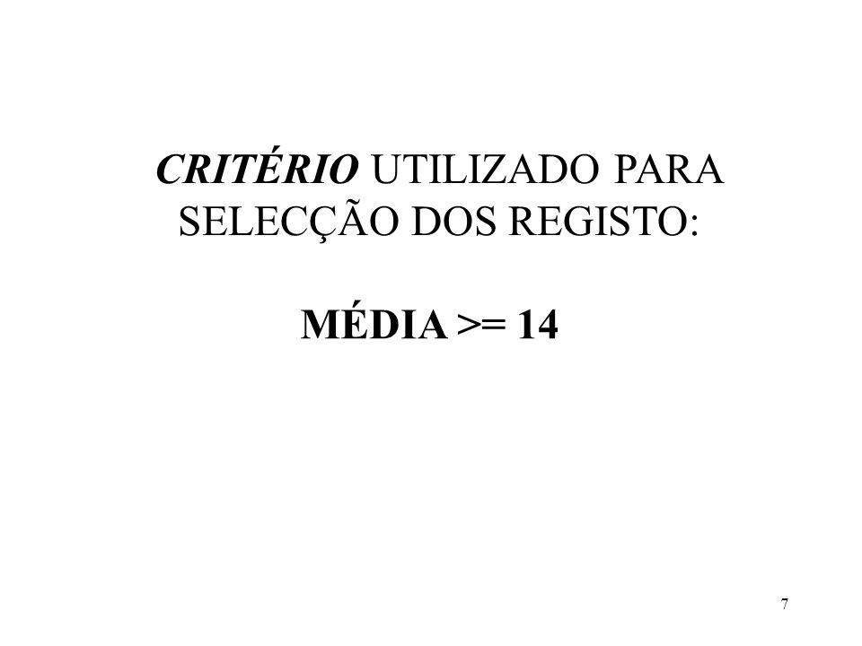 7 CRITÉRIO UTILIZADO PARA SELECÇÃO DOS REGISTO: MÉDIA >= 14