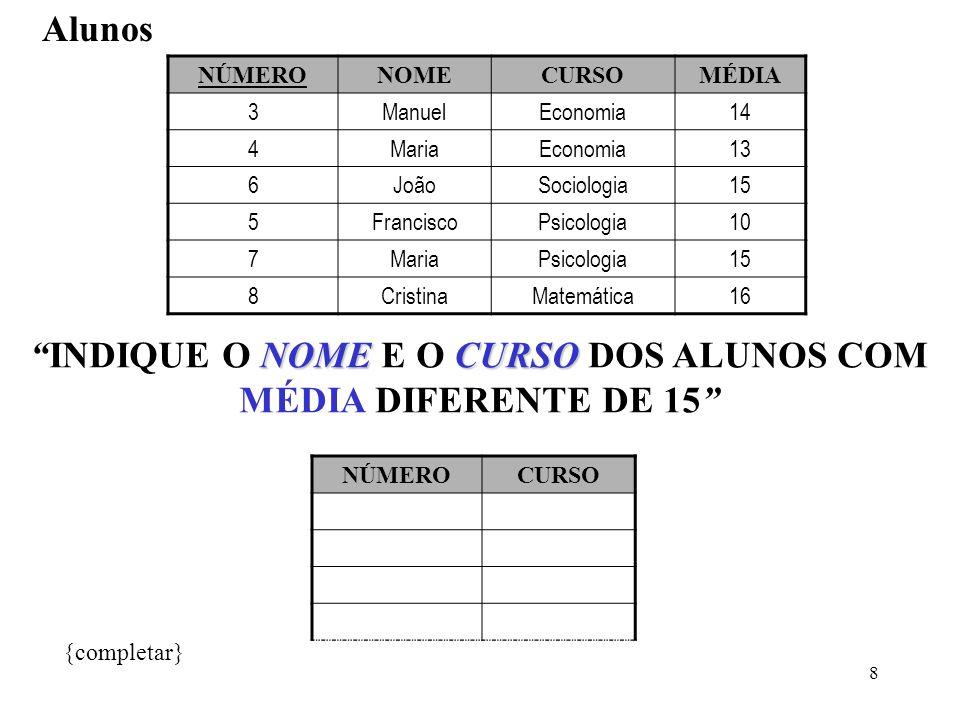 """8 NOMECURSO """"INDIQUE O NOME E O CURSO DOS ALUNOS COM MÉDIA DIFERENTE DE 15"""" NÚMERONOMECURSOMÉDIA 3ManuelEconomia14 4MariaEconomia13 6JoãoSociologia15"""