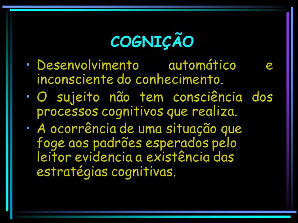 COGNIÇÃO Desenvolvimento automático e inconsciente do conhecimento. O sujeito não tem consciência dos processos cognitivos que realiza. A ocorrência d