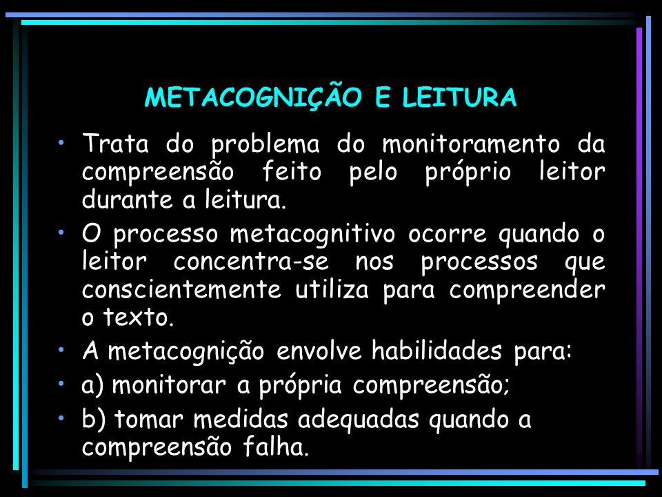 METACOGNIÇÃO E LEITURA Trata do problema do monitoramento da compreensão feito pelo próprio leitor durante a leitura. O processo metacognitivo ocorre