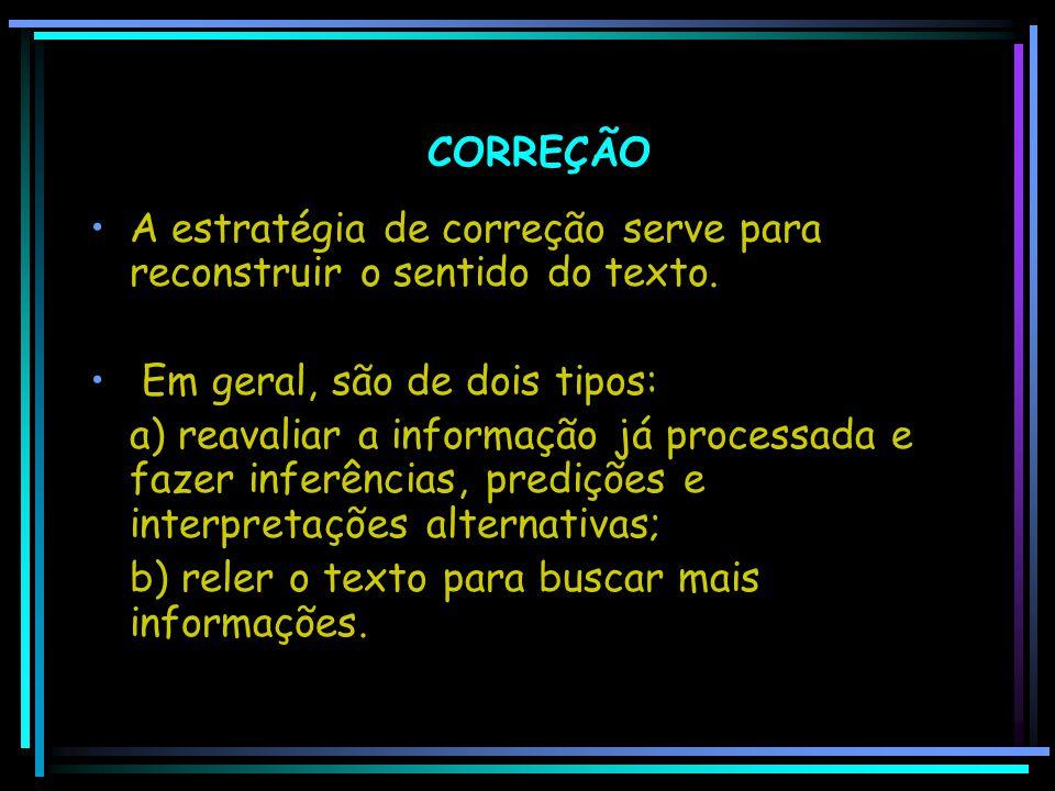 CORREÇÃO A estratégia de correção serve para reconstruir o sentido do texto. Em geral, são de dois tipos: a) reavaliar a informação já processada e fa