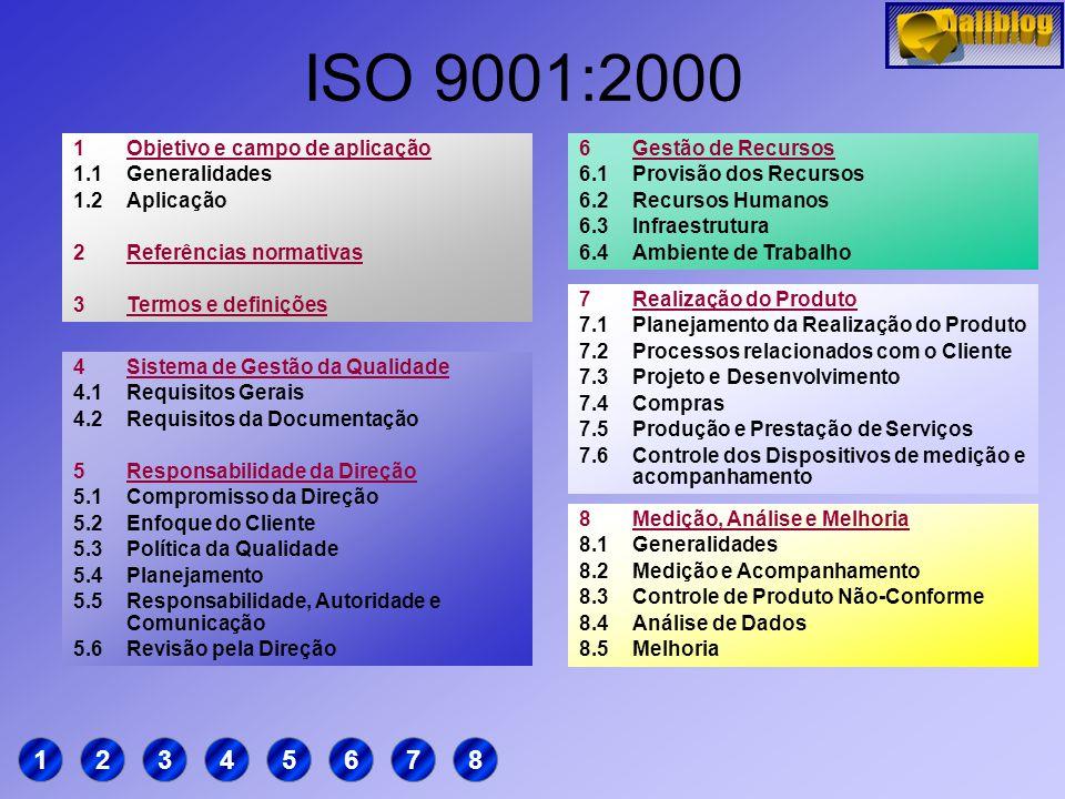 CHECKLIST PARA O PROCESSO DE AUDITORIA Processo Quais são as entradas do processo? O quê ocorre em cada etapa? Quais documentos / registros são gerado