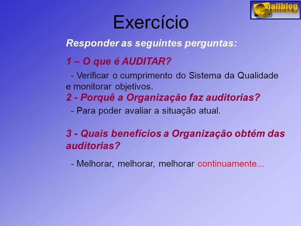 -Exercício -Definição -Ciclo da Auditoria -Responsabilidades -Diferença -Processos (Conceito e Modelo) -Checklist -ISO 9001:2000 1 2 3 4 5 6 7 8