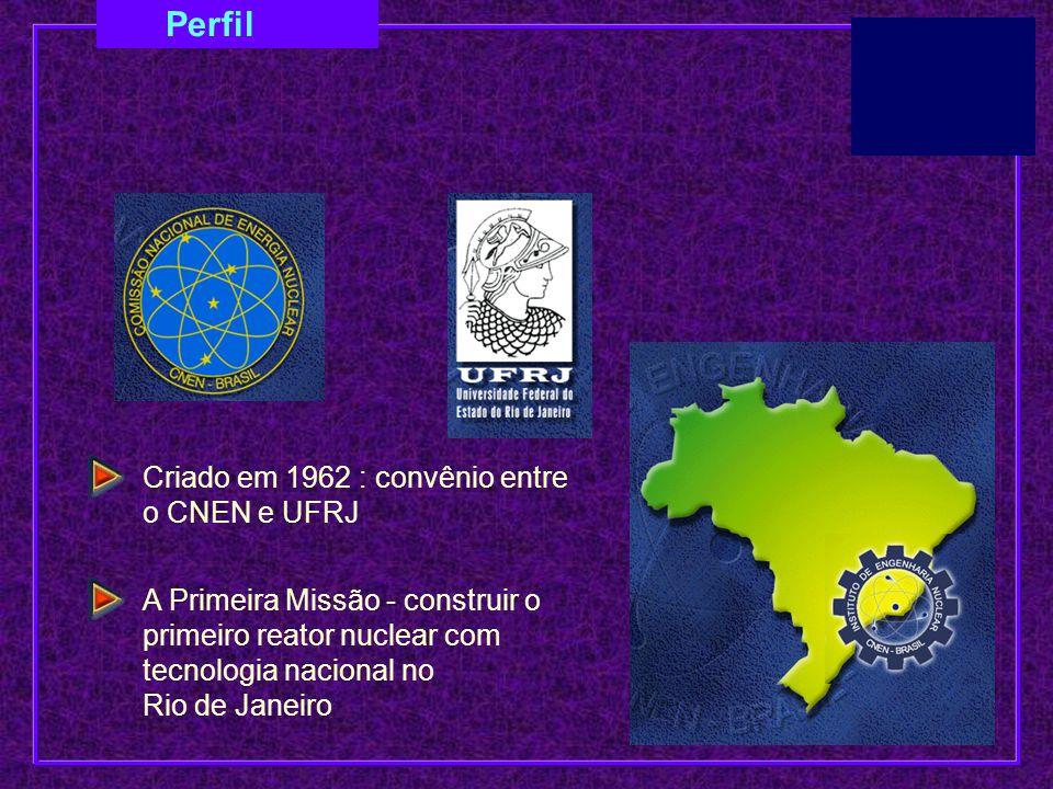Criado em 1962 : convênio entre o CNEN e UFRJ A Primeira Missão - construir o primeiro reator nuclear com tecnologia nacional no Rio de Janeiro Perfil