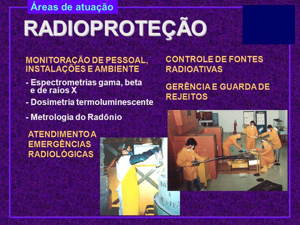 RADIOPROTEÇÃO MONITORAÇÃO DE PESSOAL, INSTALAÇÕES E AMBIENTE CONTROLE DE FONTES RADIOATIVAS - Espectrometrias gama, beta e de raios X - Dosimetria ter