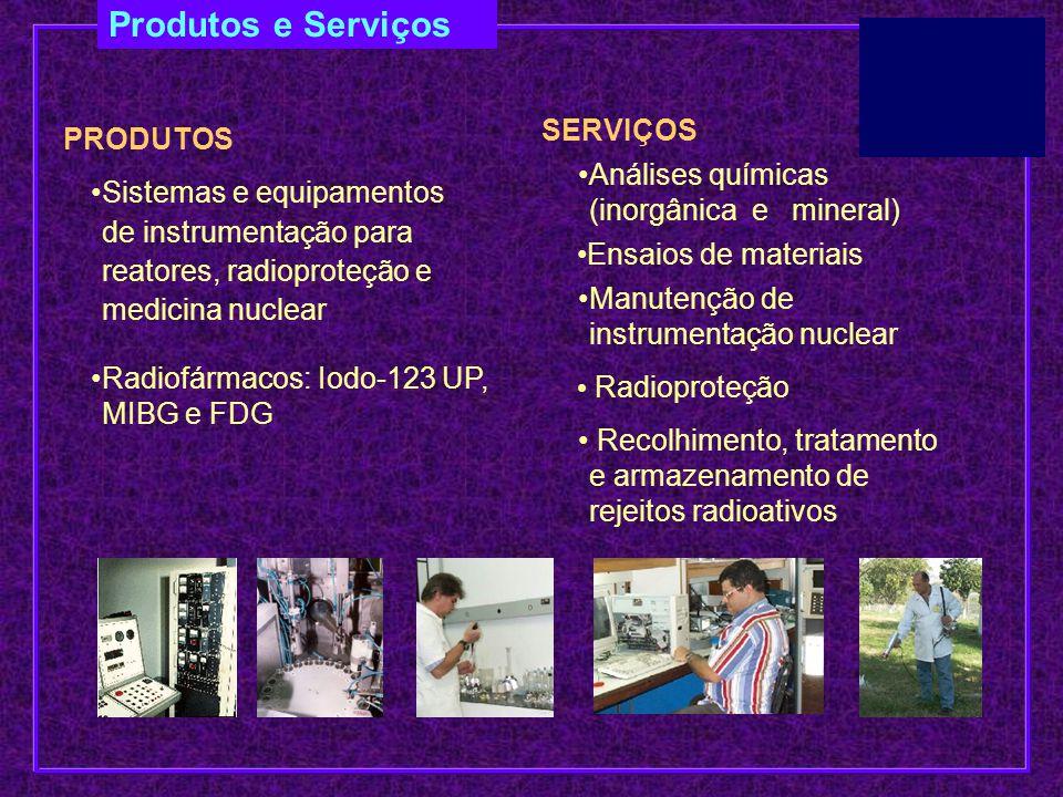 Produtos e Serviços PRODUTOS SERVIÇOS Sistemas e equipamentos de instrumentação para reatores, radioproteção e medicina nuclear Radiofármacos: Iodo-12