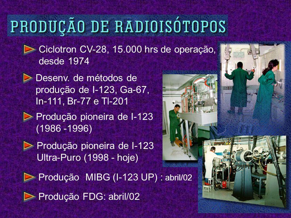 Ciclotron CV-28, 15.000 hrs de operação, desde 1974 Desenv. de métodos de produção de I-123, Ga-67, In-111, Br-77 e Tl-201 Produção pioneira de I-123