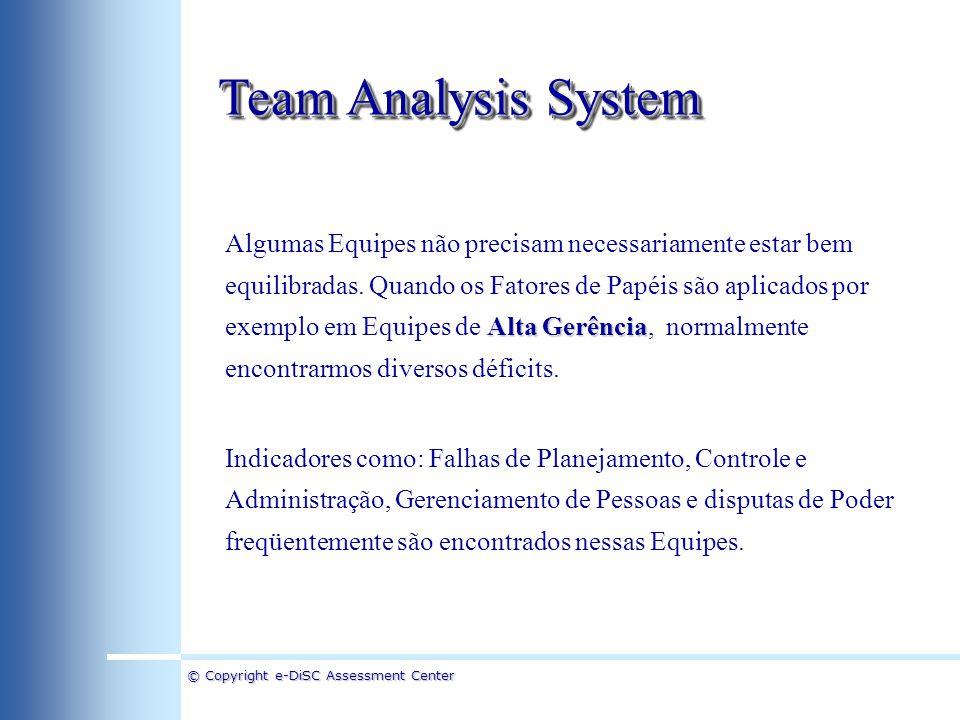 © Copyright e-DiSC Assessment Center Team Analysis System Alta Gerência Algumas Equipes não precisam necessariamente estar bem equilibradas. Quando os