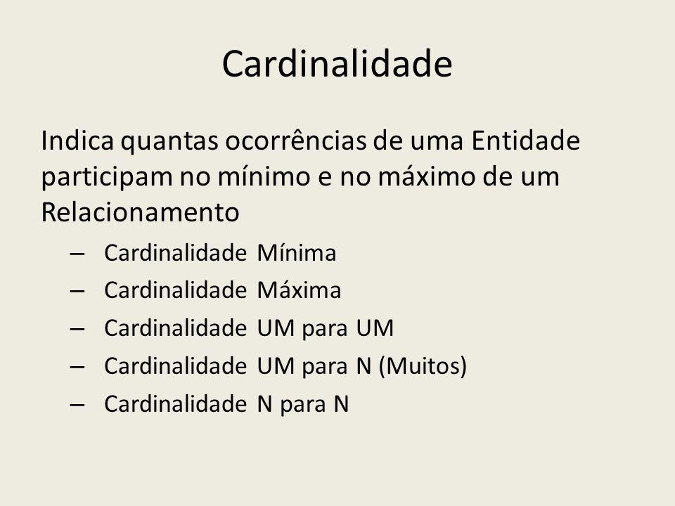 Cardinalidade Indica quantas ocorrências de uma Entidade participam no mínimo e no máximo de um Relacionamento – Cardinalidade Mínima – Cardinalidade