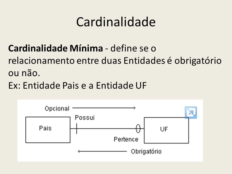 Cardinalidade Cardinalidade Mínima - define se o relacionamento entre duas Entidades é obrigatório ou não. Ex: Entidade Pais e a Entidade UF