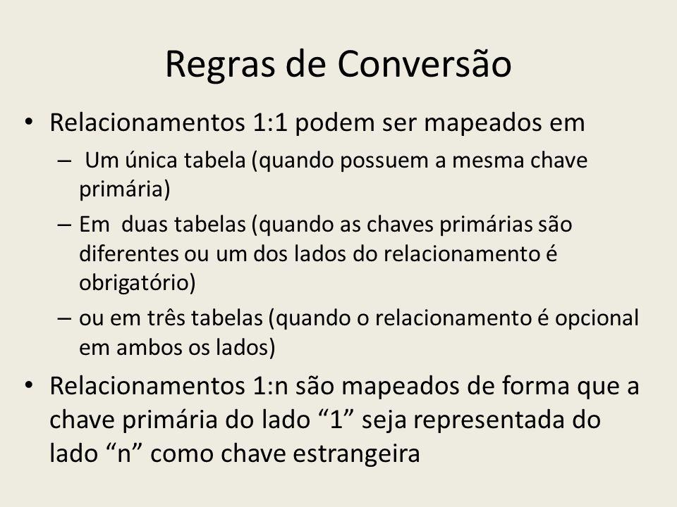 Regras de Conversão Relacionamentos 1:1 podem ser mapeados em – Um única tabela (quando possuem a mesma chave primária) – Em duas tabelas (quando as c