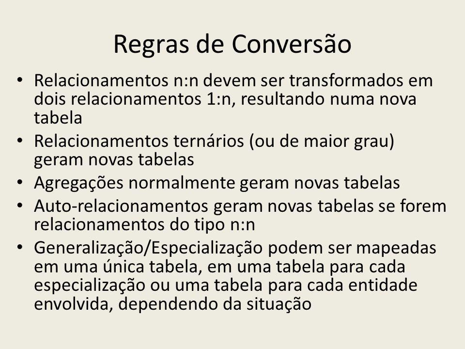 Regras de Conversão Relacionamentos n:n devem ser transformados em dois relacionamentos 1:n, resultando numa nova tabela Relacionamentos ternários (ou