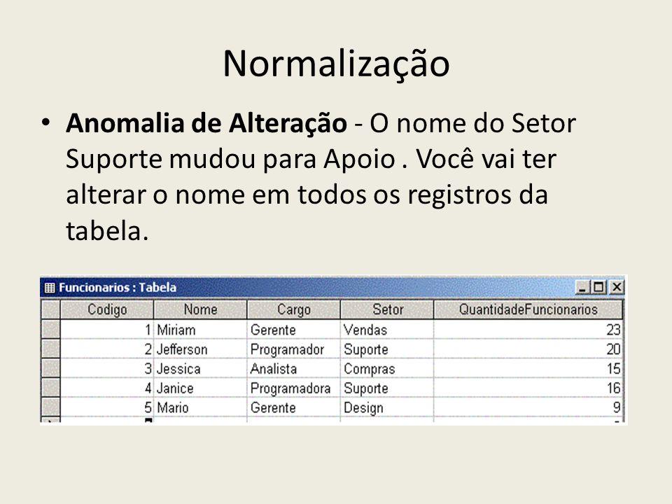 Normalização Anomalia de Alteração - O nome do Setor Suporte mudou para Apoio. Você vai ter alterar o nome em todos os registros da tabela.