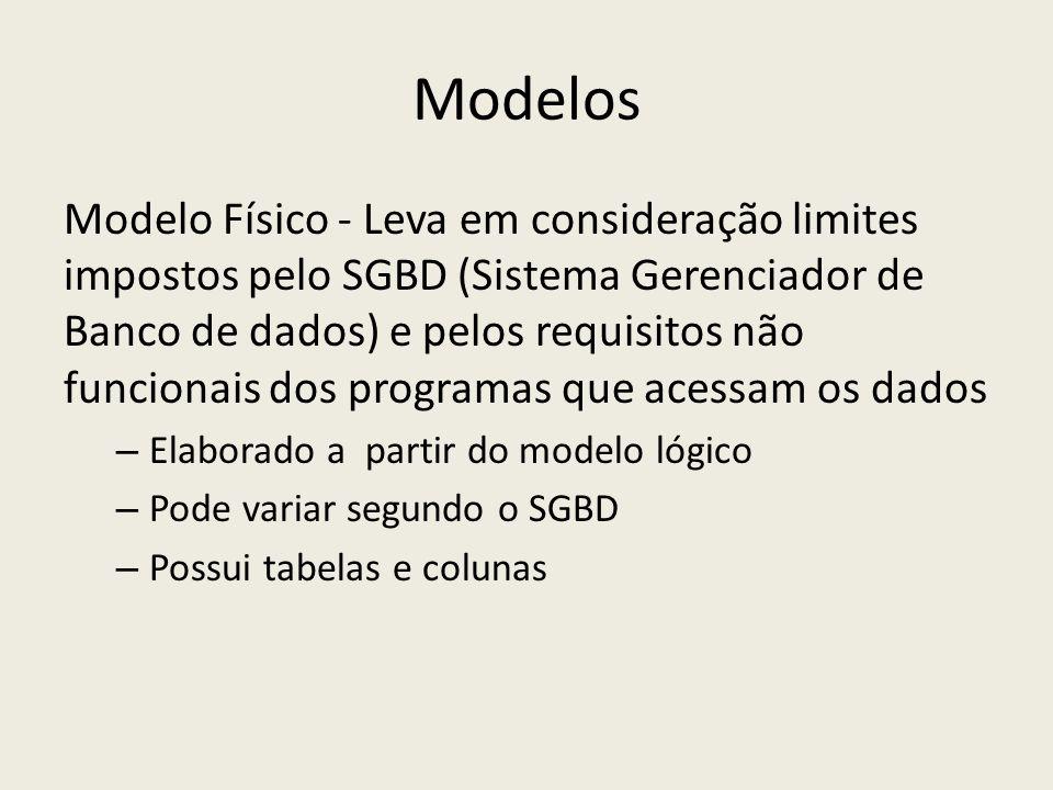 Modelos Modelo Físico - Leva em consideração limites impostos pelo SGBD (Sistema Gerenciador de Banco de dados) e pelos requisitos não funcionais dos