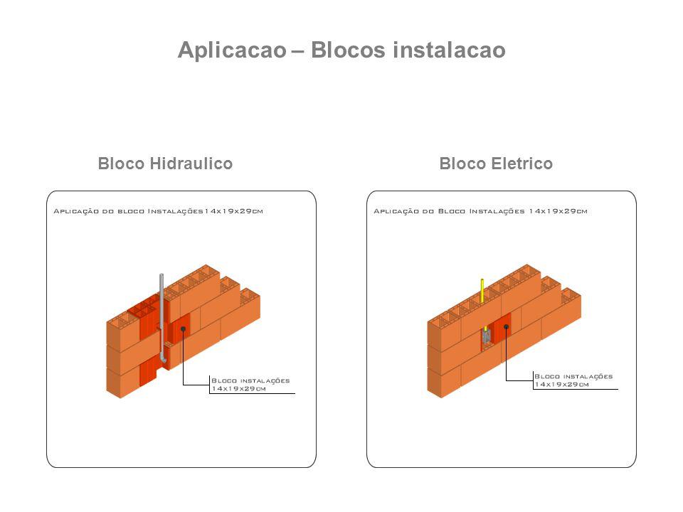 Aplicacao – Blocos instalacao Bloco HidraulicoBloco Eletrico