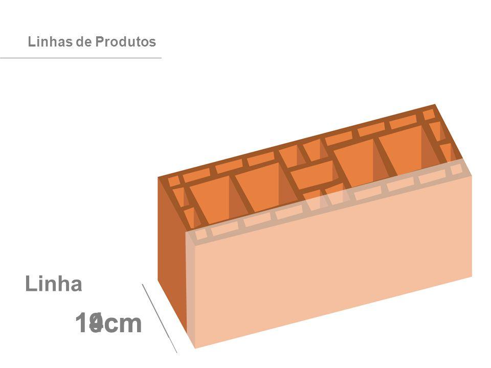Linhas de Produtos 19cm 14cm Linha