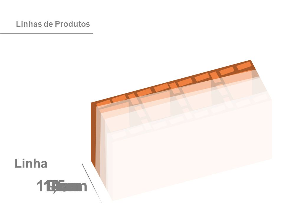 Linhas de Produtos 19cm 14cm11,5cm9cm Linha 7cm