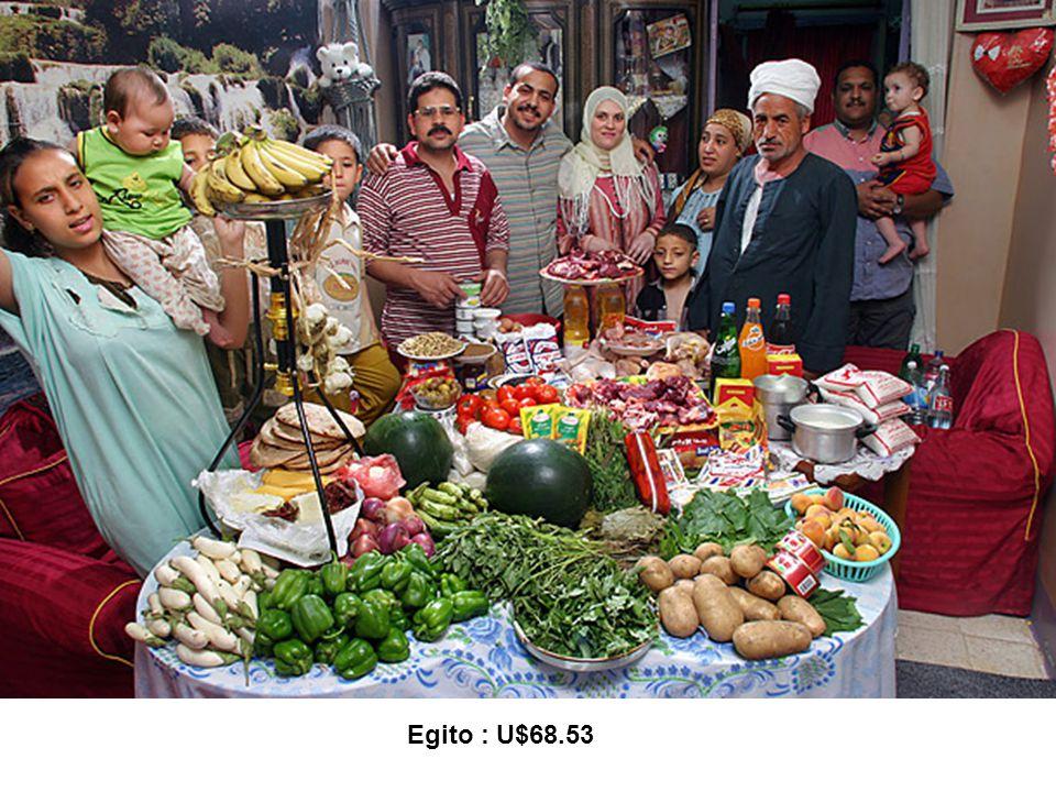 Egito : U$68.53