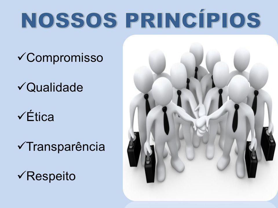 Compromisso Qualidade Ética Transparência Respeito