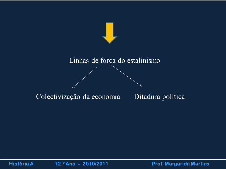 História A 12.º Ano – 2010/2011 Prof. Margarida Martins Linhas de força do estalinismo Colectivização da economia Ditadura política