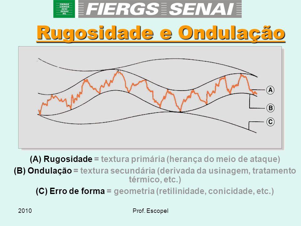 2010Prof. Escopel Rugosidade e Ondulação (A) Rugosidade = textura primária (herança do meio de ataque) (B) Ondulação = textura secundária (derivada da