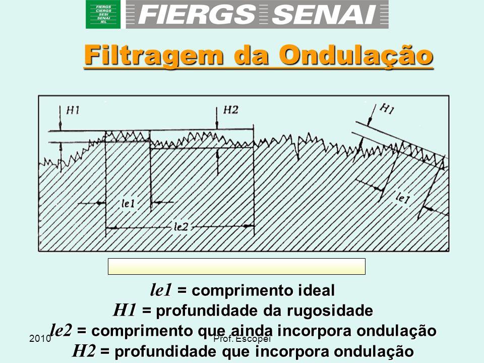 2010Prof. Escopel Filtragem da Ondulação le1 = comprimento ideal H1 = profundidade da rugosidade le2 = comprimento que ainda incorpora ondulação H2 =
