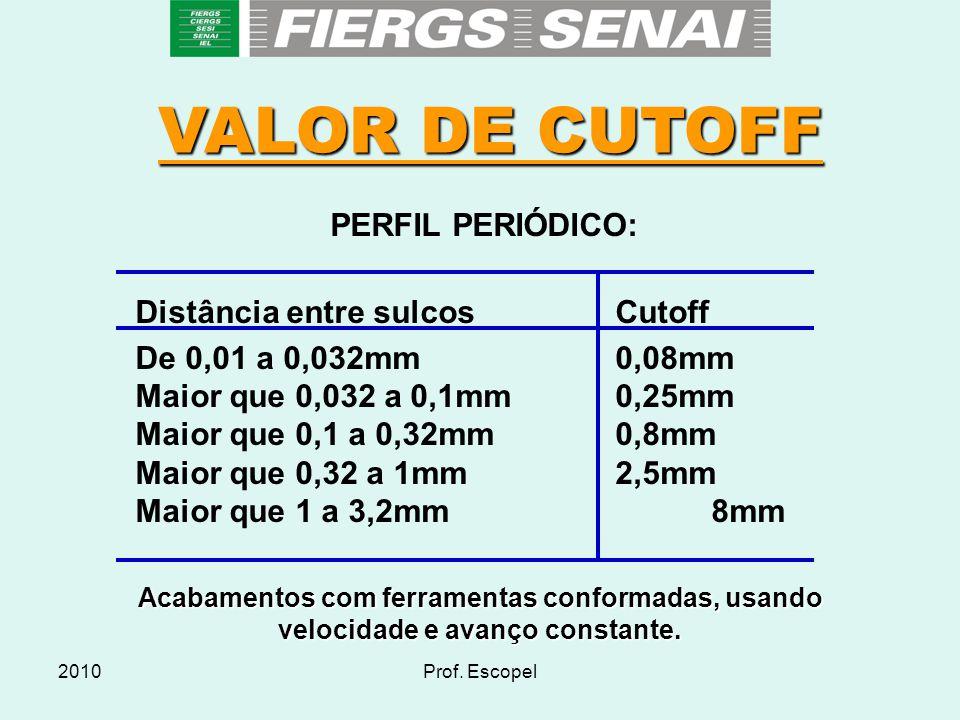 2010Prof. Escopel VALOR DE CUTOFF PERFIL PERIÓDICO: Distância entre sulcos Cutoff De 0,01 a 0,032mm0,08mm Maior que 0,032 a 0,1mm0,25mm Maior que 0,1