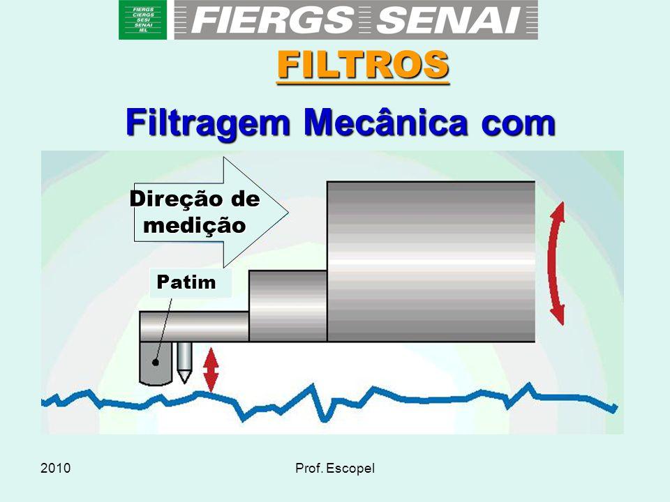 2010Prof. Escopel FILTROS Filtragem Mecânica com Patim Patim Direção de Direção demedição