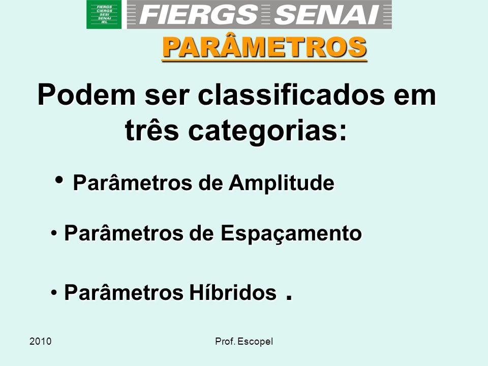 2010Prof. Escopel PARÂMETROS Podem ser classificados em três categorias: Parâmetros de Amplitude Parâmetros de Amplitude Parâmetros de Espaçamento Par