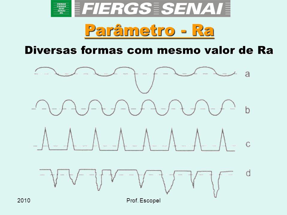 2010Prof. Escopel Parâmetro - Ra Diversas formas com mesmo valor de Ra